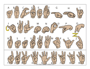 Sign Language Letter and Number Chart (color, with labels)